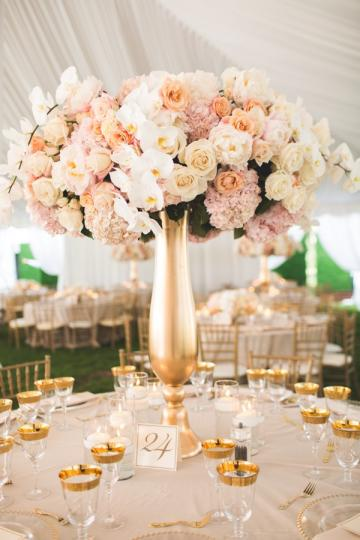 Find Wedding Planners - A&C